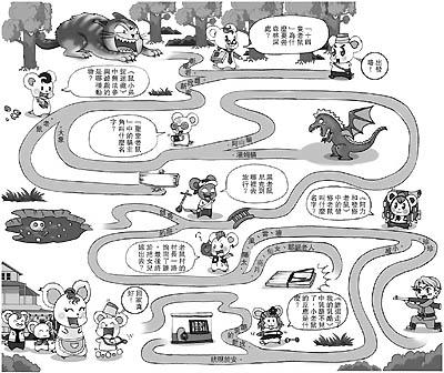 创造与魔法家族设计图